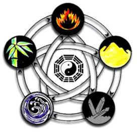Los colores y los cinco elementos en la antigua cultura china ...
