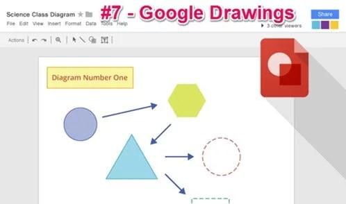 Google Drawings