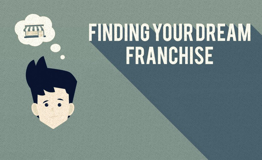 How to Find Your Dream Franchise (Infographic)