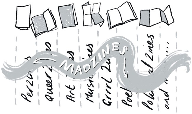 illustration showing categories of madzines