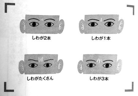 眉間のしわP123