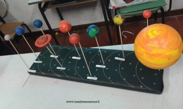 riproduzione del sistema solare classe v