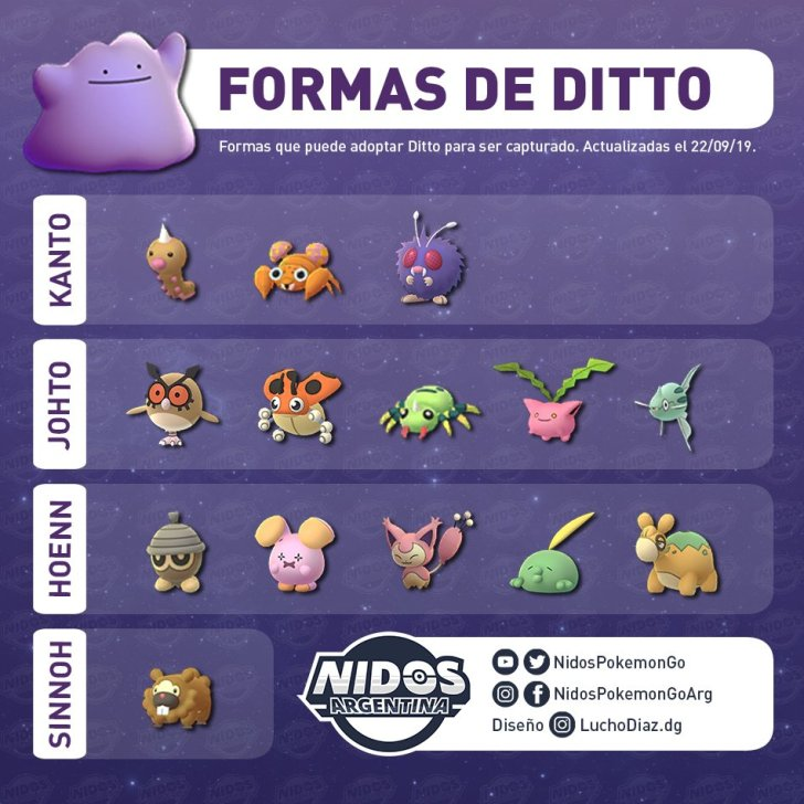 Pokemons en los que sale ditto 2019