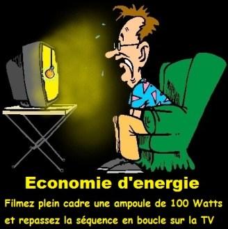 ECON OMIE D'ENERGIE