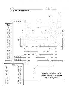 Periodic table symbols and names crossword answers images other ebooks library of periodic table symbols and names crossword answers urtaz Image collections