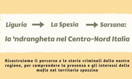 Sarzana, 27 Maggio – la 'ndrangheta nel Centro-Nord Italia