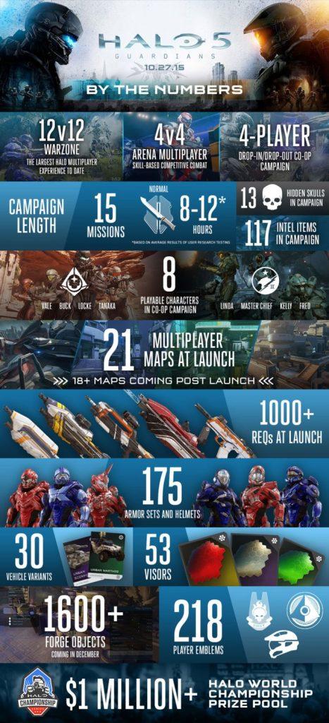halo-5-infographic