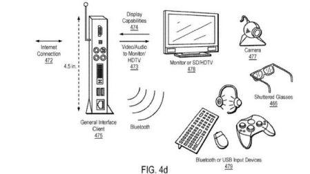 Sony-Patent-1