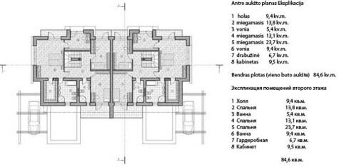 House 2x2 6