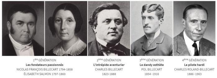 generation-1