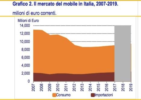 mercato_italiano.jpg