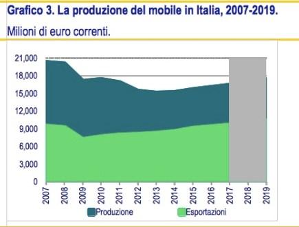 produzione_italia.jpg
