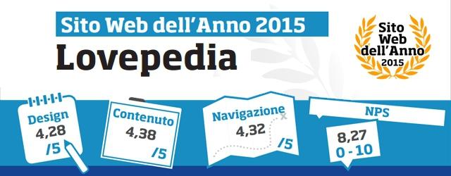 Lovepedia si riconferma Miglior Sito Web dell'Anno per il 2015
