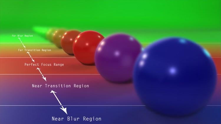 DOF-Region.jpg