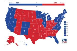 Prognose USA Präsidentenwahl / Stand 2.11.2016