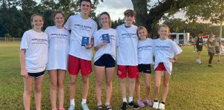 SCA Cross Country
