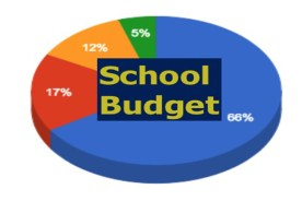School District to Ask for 4% Tax Increase