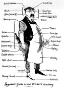Ronald Searle's cartoon glossary to printers' jargon