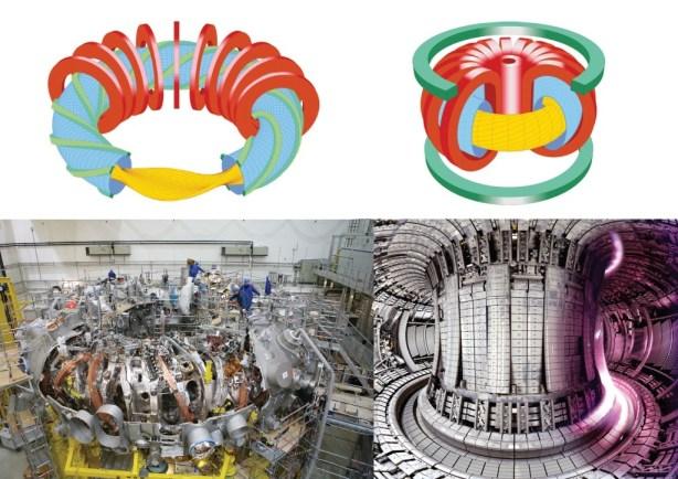 A sztellarátor és a tokamak felépítése