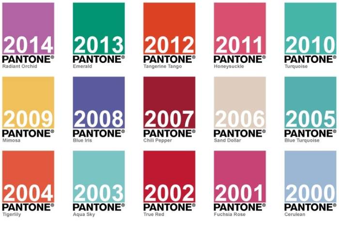 2000- 2014 color of the year