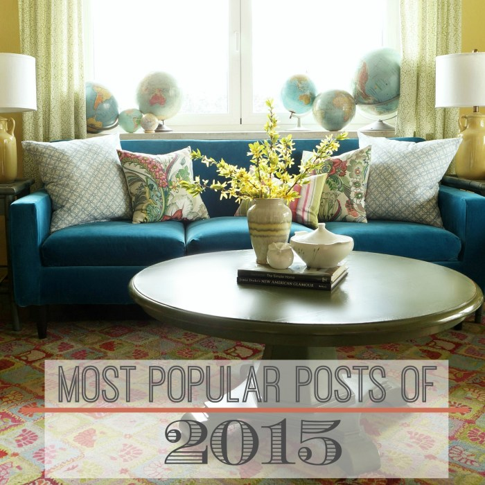 Most Popular Posts of 2015