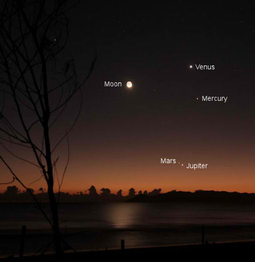 Jupiter aligns with Venus, Mercury and Mars - May 13 2011