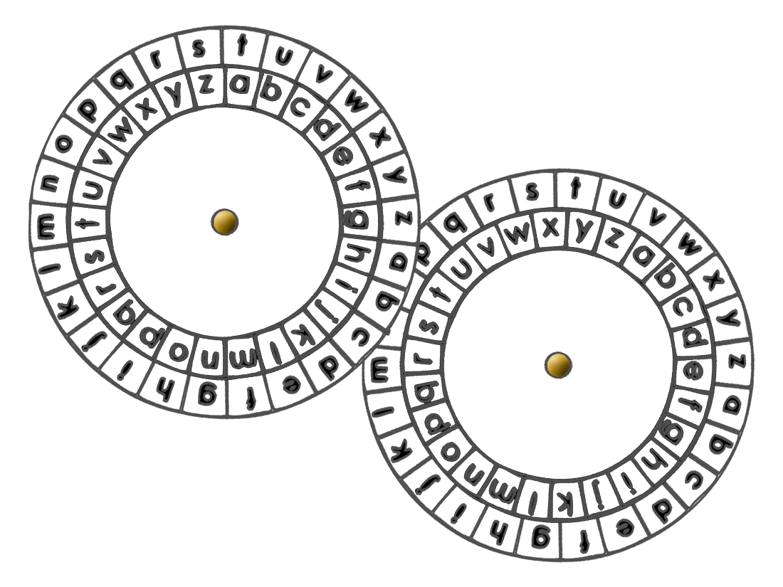 Cipher Wheel Decoder Printable