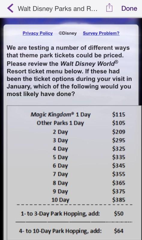 Disney World ticket price survey