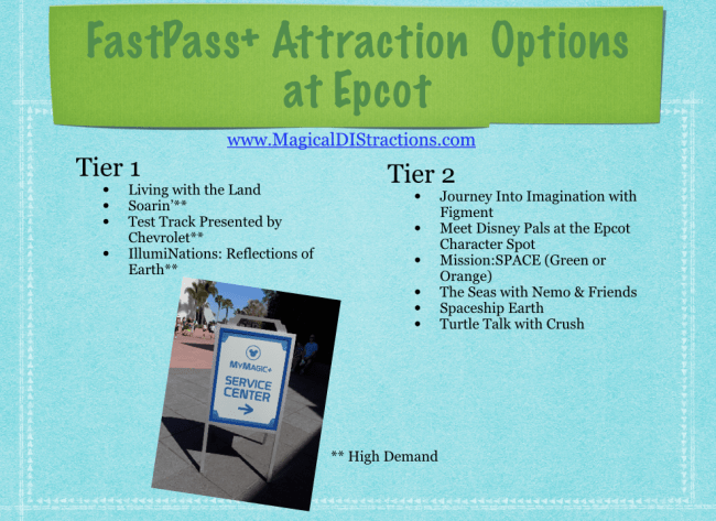 Epcot Fastpass+ Attractions