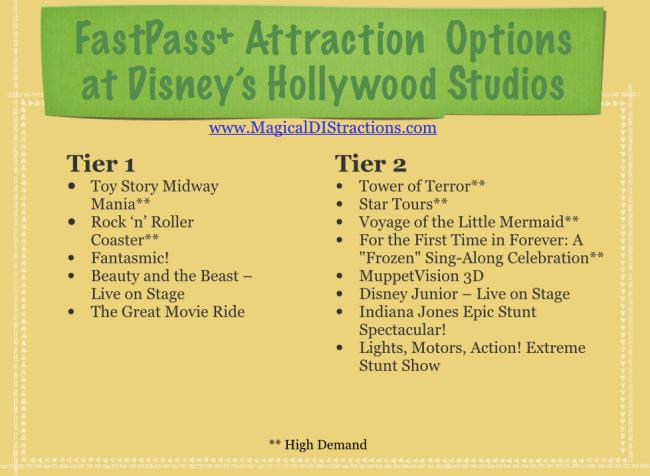 Fastpass+ Hollywood Studios  options