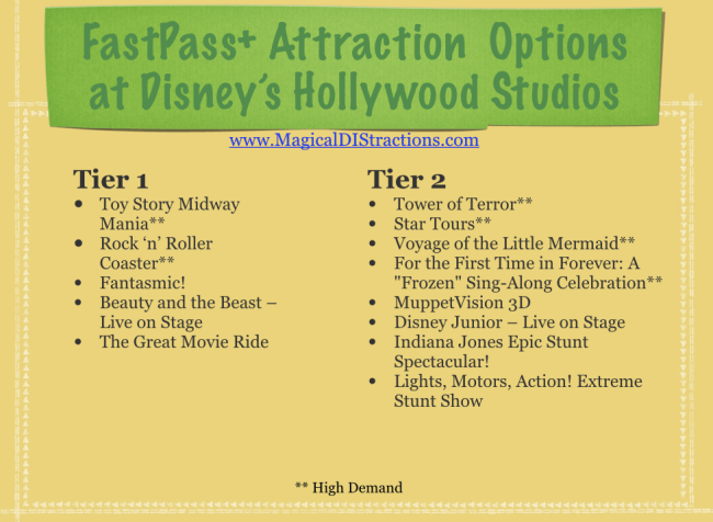 Fastpass+ Hollywood Studios  options