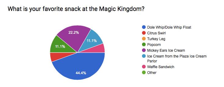Feb 2016 Reader Survey