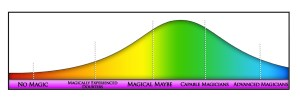 Bell Curve Graphic V6