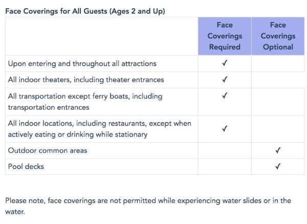 walt disney world face covering policy 2021