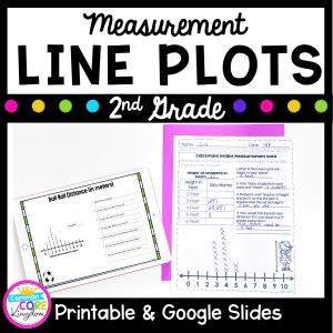 cover for 2nd grade measurement line plots showing worksheets
