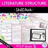Literature structure skill pack cover showing digital and printable reading resources for 4th and 5th grade text structure in fiction skills
