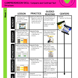 R.I.5.5 Lesson Plan: Compare & Contrast Text Structure
