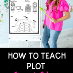 How to teach plot structure and story structure pin