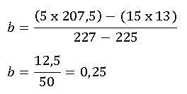rumus analisis regresi sederhana OLS