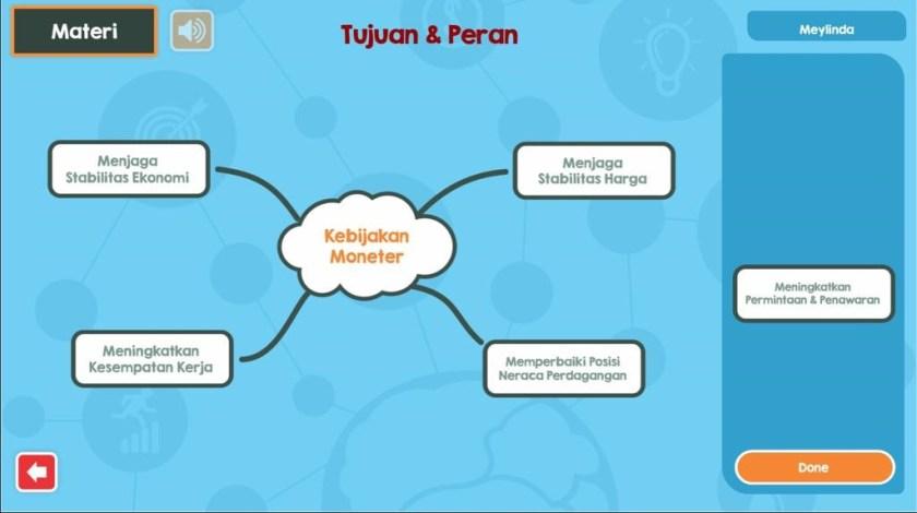 Aplikasi Interaktif Untuk Belajar