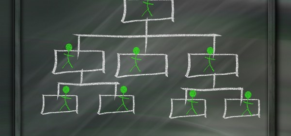 Pengertian Struktur Organisasi