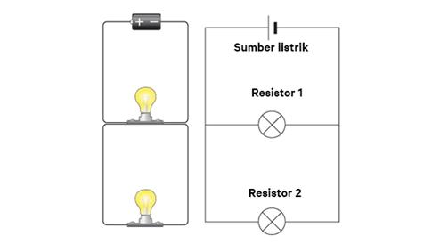 Rangkaian paralel adalah rangkaian listrik yang hambatannya disusun secara bertingkat/bercabang.