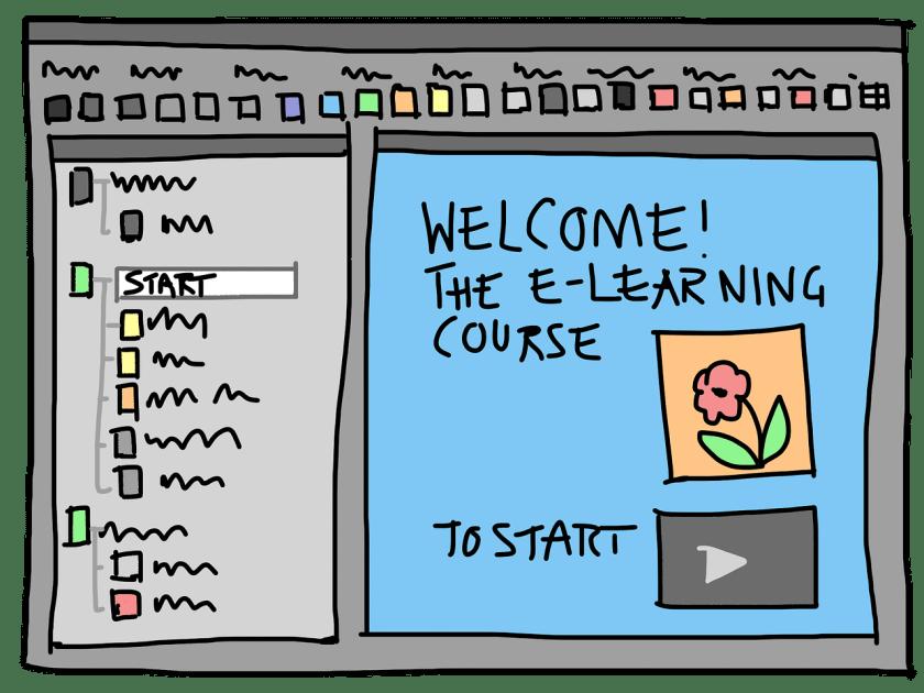 Jenis Jenis Software pendukung e-Learning