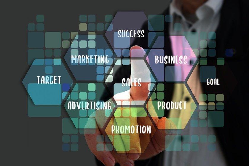 Mengenal Business Model Canvas, Penting