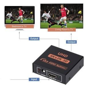 Commutateur HDMI (HDMI splitter)