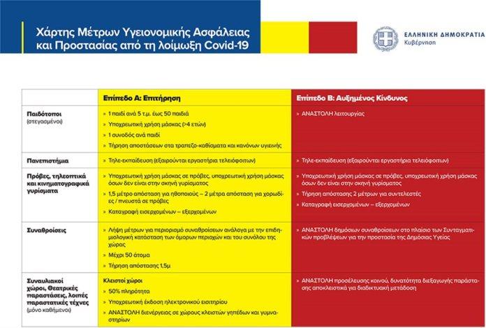 Paidotopoi Synathriseis Panepistimia Epipeda Xarti A B 8