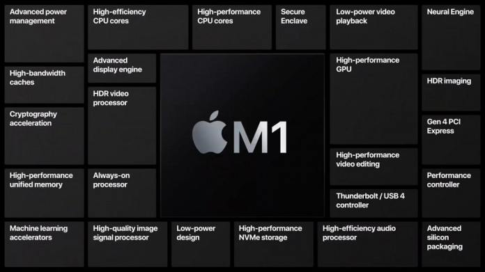 Apple M1: Developer εντοπίζει κενό ασφαλείας που δεν διορθώνεται