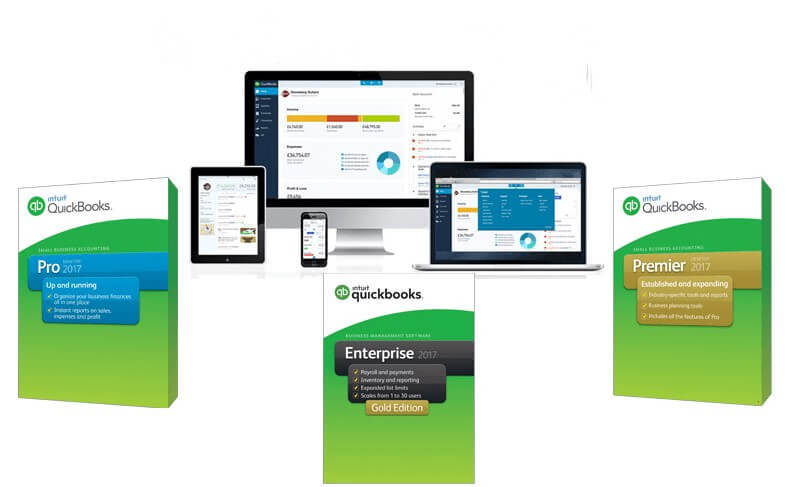 What QuickBooks will do for your Business