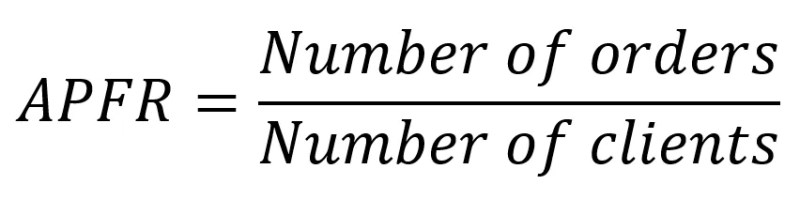 Average Purchase Frequency Rate Formula