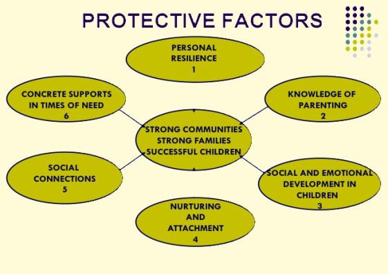 protective-factors-slide3